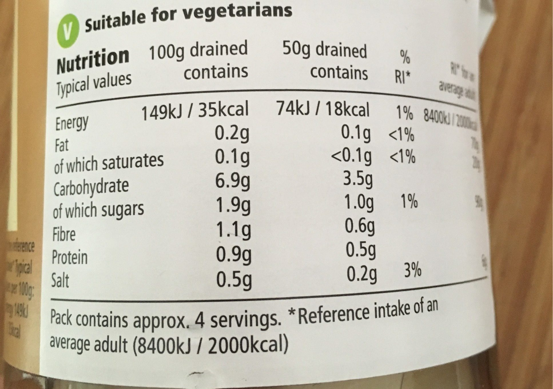 Pickled onions - Nutrition facts