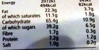 milk chocolate digestive biscuits - Nutrition facts - en