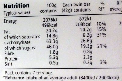 Crunchy caramel biscuit - Nutrition facts