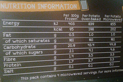 Jackets - Informations nutritionnelles - fr