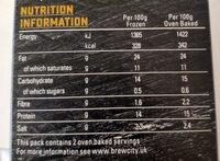 Halloumi fries - Informations nutritionnelles - en