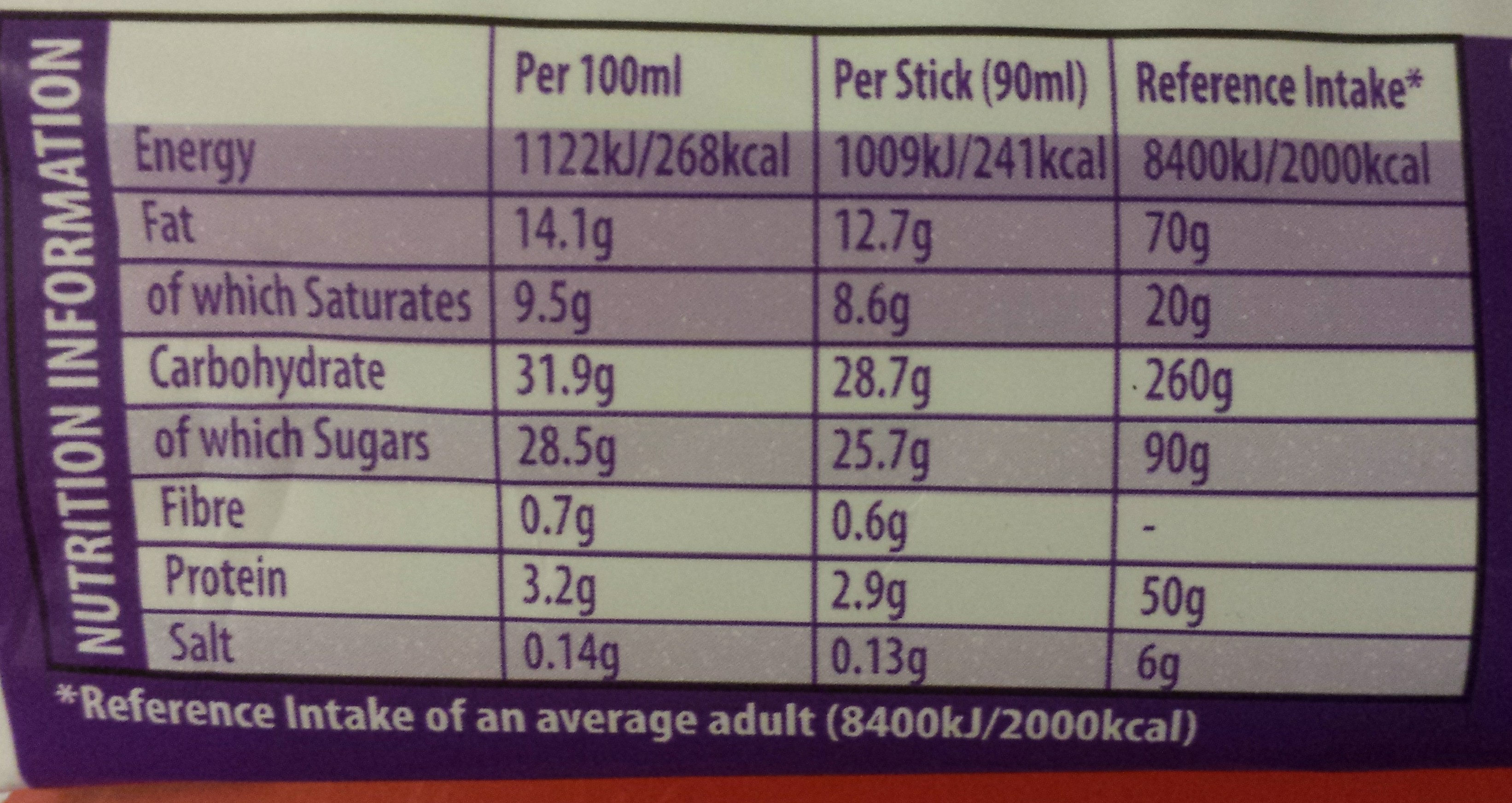 Marvellous Ice Creams: Jelly Popping Candy - Nutrition facts - en