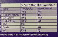 Dairy Milk Ice Cream Bar - Nutrition facts - en