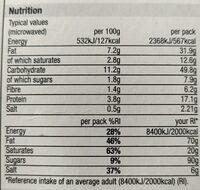 Sausage & Mash - Valori nutrizionali - en
