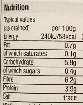 Garden peas - Valori nutrizionali - en