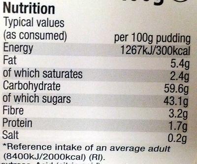 Gluten Free Milk Free Christmas Pudding - Voedingswaarden - en