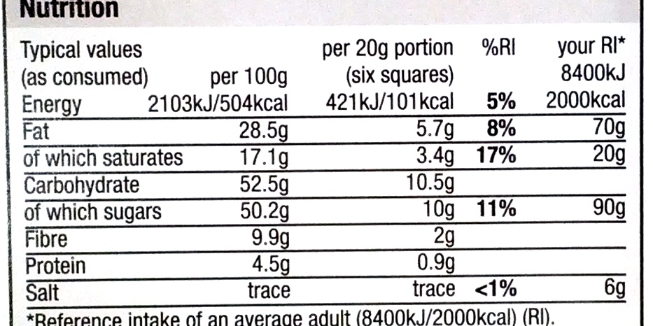 Cranberry & Raspberry Dark Chocolate - Nutrition facts - en