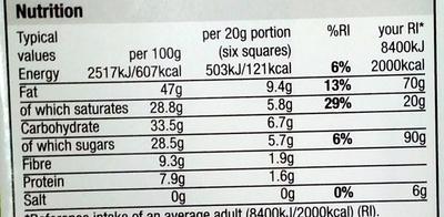 Fairtrade 70% Cocoa Dark Chocolate - Nutrition facts - en