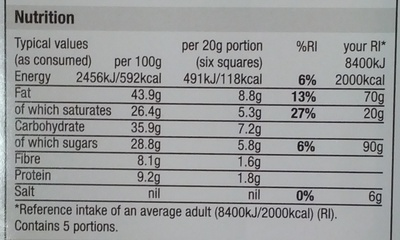 Chocolate negro - Voedigswaarden