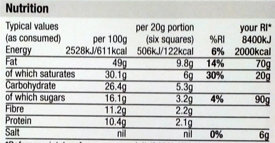 Cocoa dark chocolate - Voedigswaarden