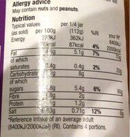 rogan josh sauce - Valori nutrizionali - en