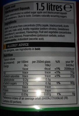 apple&blackcurrant dilute squash - Nutrition facts - en