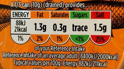 Anchovy fillets - Informations nutritionnelles - en