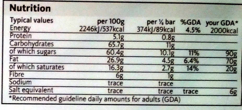 Dark chocolate - Nutrition facts - en