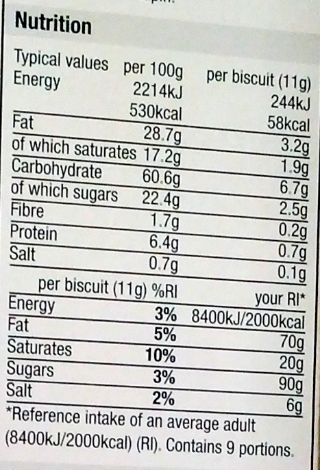 Shortbread - Nutrition facts - en