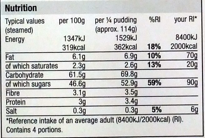 Jewelled Fruit Christmas Pudding - Nutrition facts