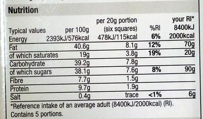 Sea Salted Almond & Hazelnut Milk Chocolate - Nutrition facts - en