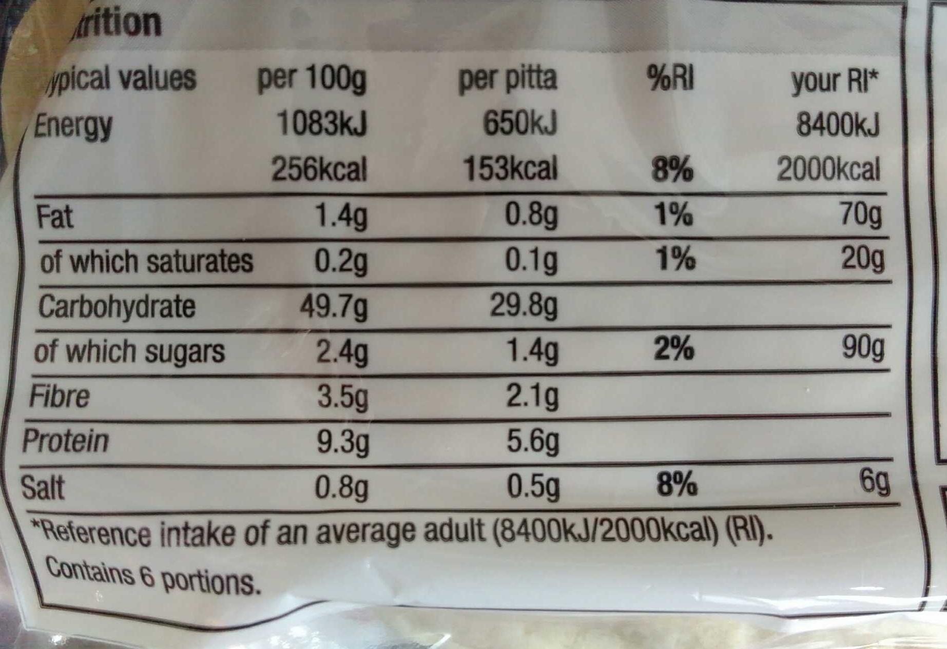 White pitta bread - Nutrition facts - en