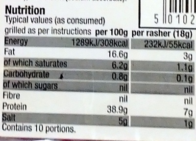 Smoked Rindless Back Bacon Rashers - Nutrition facts