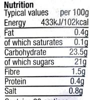 Onion Relish - Nutrition facts - en