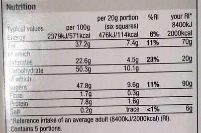 Creamy Cappucino Milk Chocolate - Nutrition facts - en