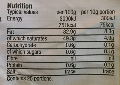 British unsalted butter - Nutrition facts - en
