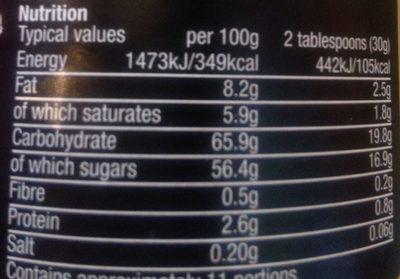 Sicilian lemon curd - Nutrition facts