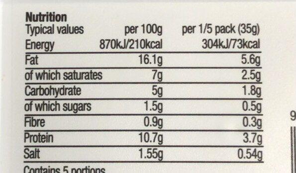 Brussels pate - Nutrition facts - en