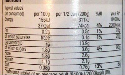 Chunky Vegetable Soup - Valori nutrizionali - en
