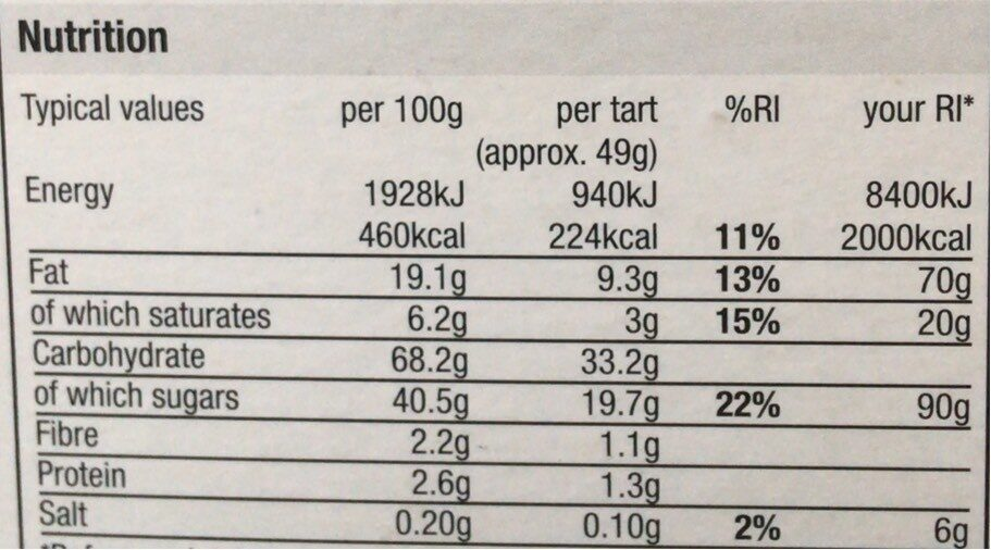 Cherry Bakewell Tarts - Nutrition facts - en