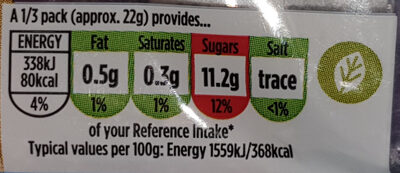 Fizzy Strawberry Straws - Nutrition facts