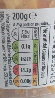Mixed peel - Valori nutrizionali - en