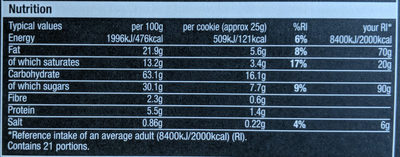 All Butter Cookie Assortment - Nutrition facts