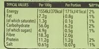 Multigrain Crispbread - Nutrition facts