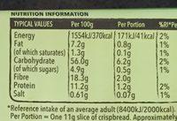 Multigrain Crispbread - Informations nutritionnelles