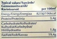 Coconut cream - Voedingswaarden - en