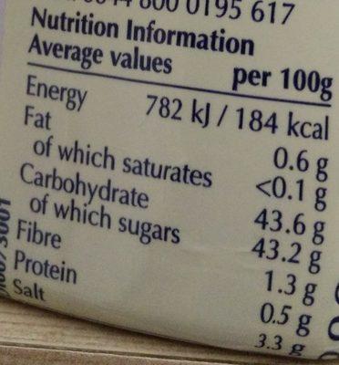 Sweet Chilli Sauce - Nutrition facts - en