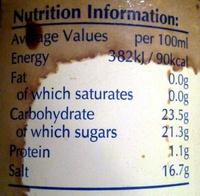 Dark Soy Sauce - Nutrition facts - en