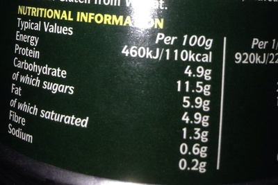 Meatballs - Nutrition facts