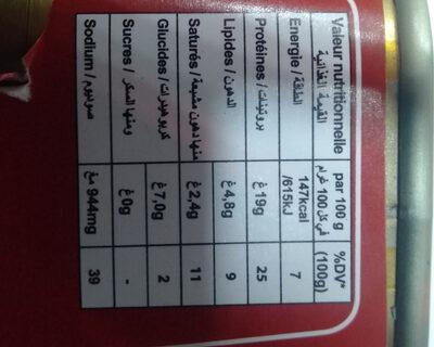 Corned beef loaf - حقائق غذائية - fr