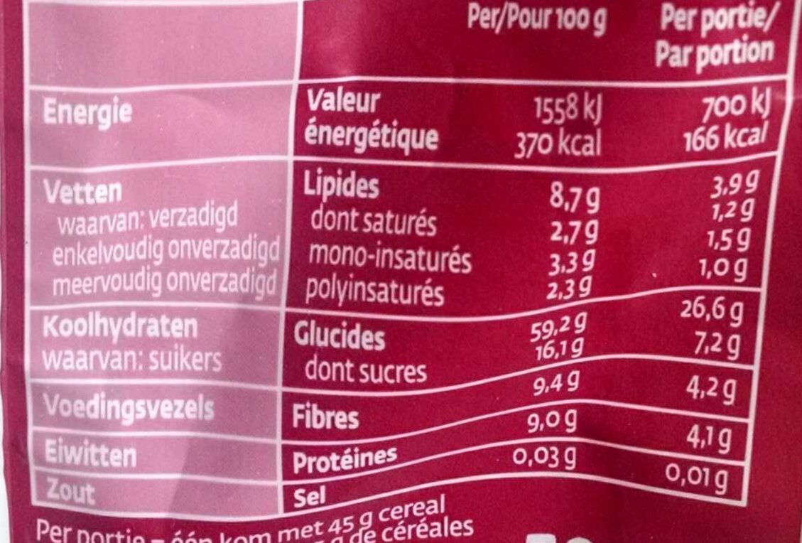 Muesli de Luxe - Informations nutritionnelles - fr