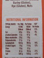 Essential Waitrose Orange Juice Smooth - Informations nutritionnelles - fr