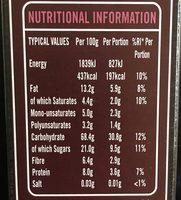 Jordans Country Crisp - Super Berry - Informations nutritionnelles - fr