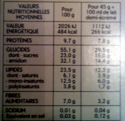 Country crisp délice - Pépites croustillantes - 3 chocolats & noix grillées - Informations nutritionnelles - fr