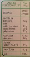 Flocon d'avoine - Informations nutritionnelles - fr