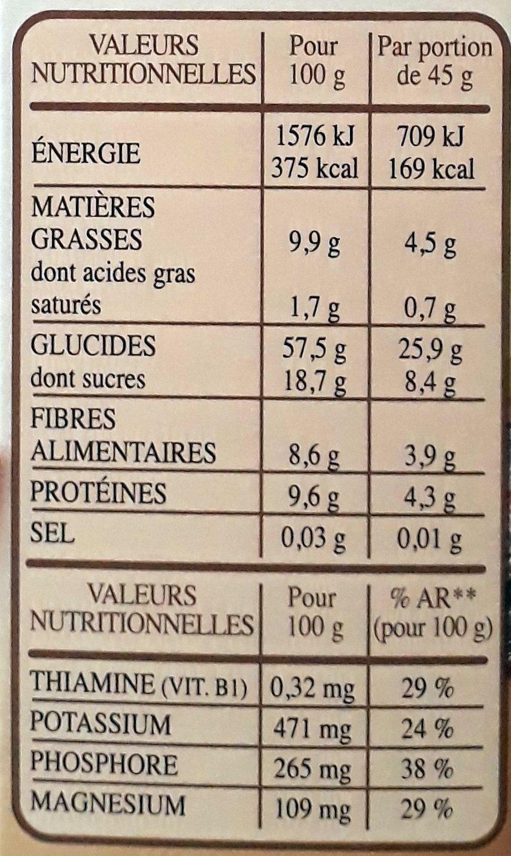 Suprême Muesli - Informations nutritionnelles - fr