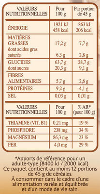 Country Crisp - Nutrition facts - fr