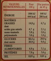 Jordans country crisp - Nutrition facts - fr