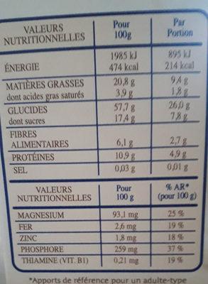 Jordan 4 noix - Informations nutritionnelles - fr