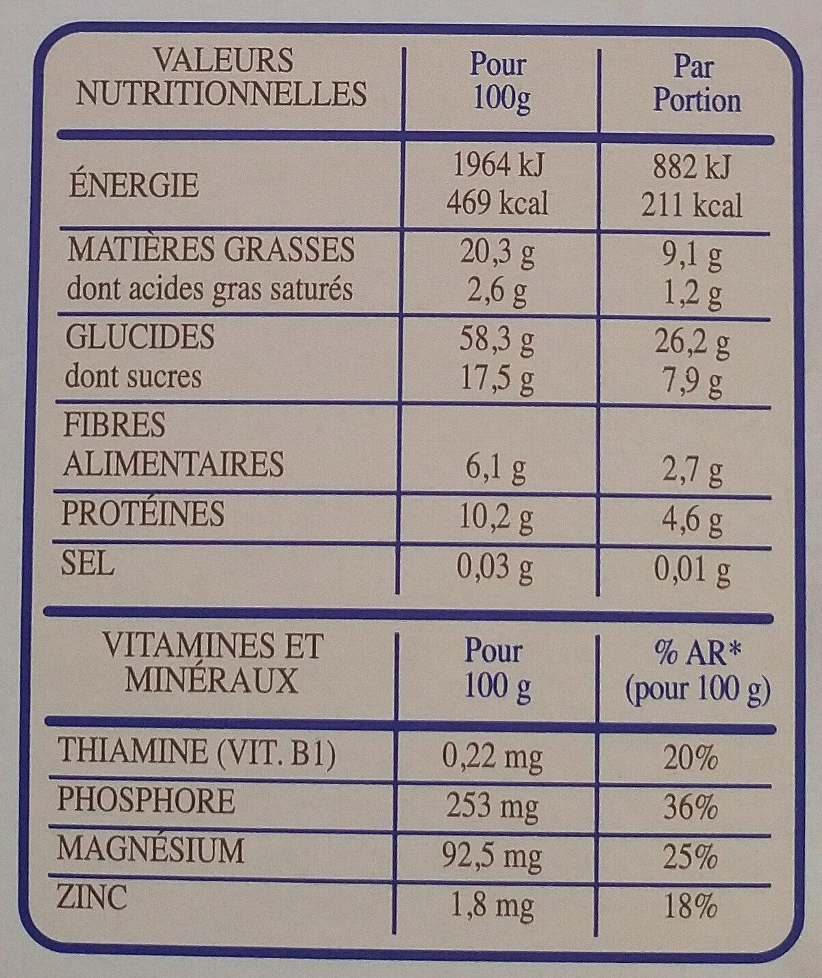 Country Crisp 4 Noix - Informations nutritionnelles - fr